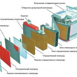 Устройсвтво-АКБ